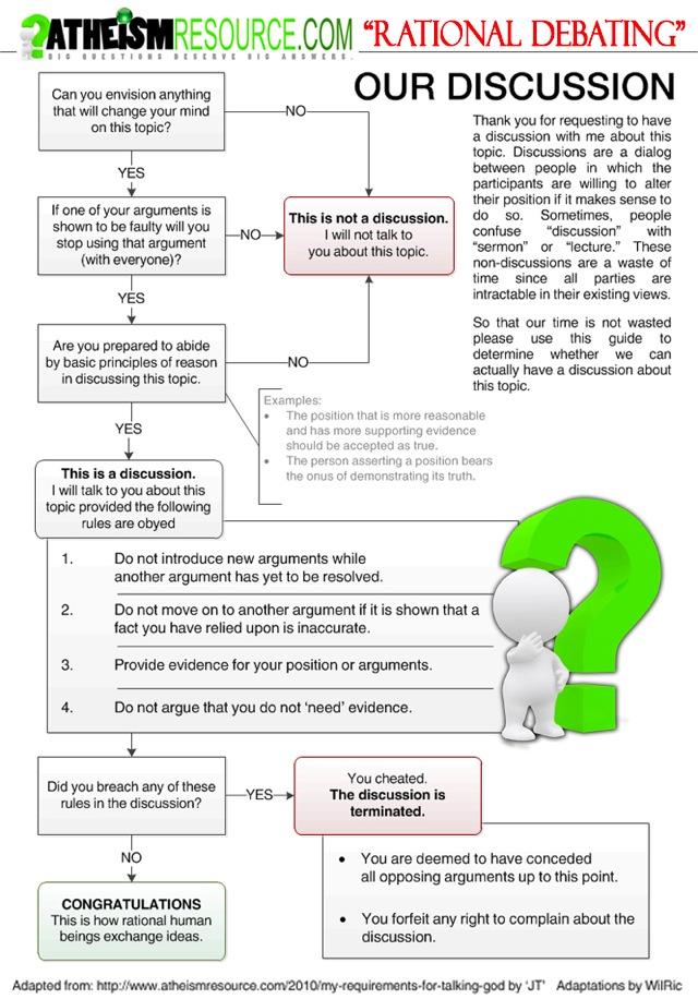 Debate Flow Chart1