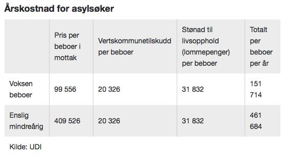 Skjermbilde 2015 10 27 11 10 55