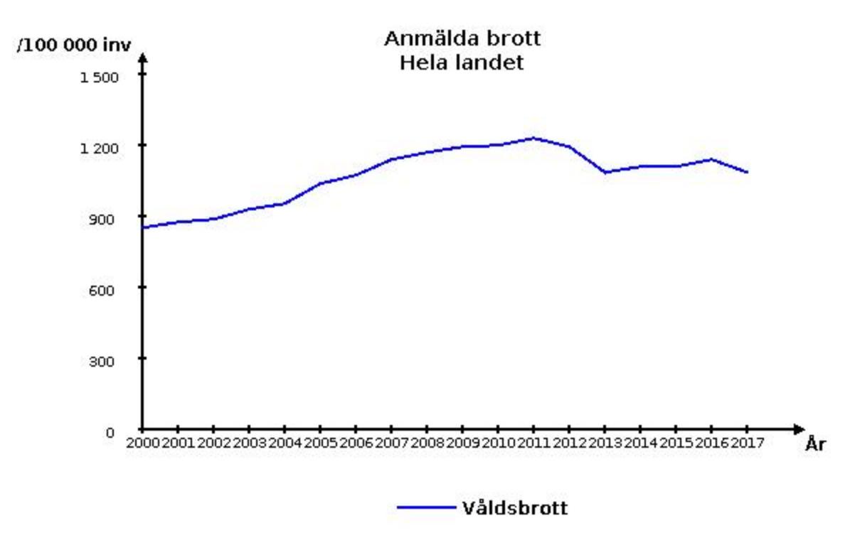 Skjermbilde 2018 08 12 18 19 46