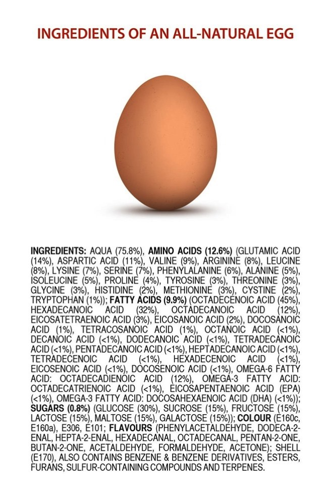 Food chemistry ingredients organic all natural fruits eggs are not what youd expect w654  2