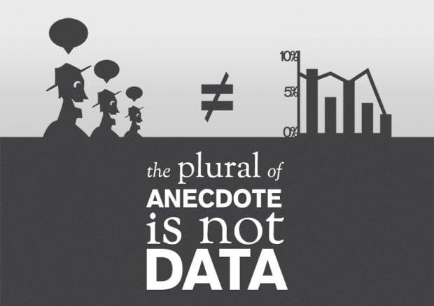 Plural anecdote 620x438
