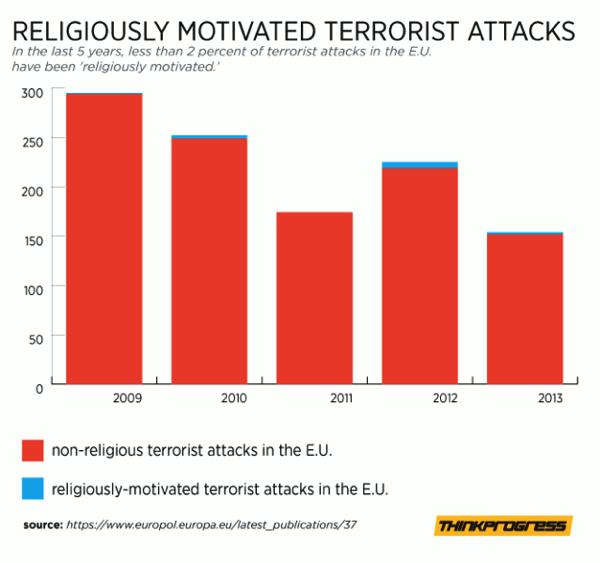 Terrorism EU 2 638x599